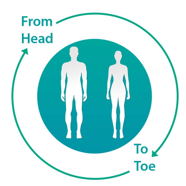 Service-Skincare-Trivandrum-Head-To-Toe
